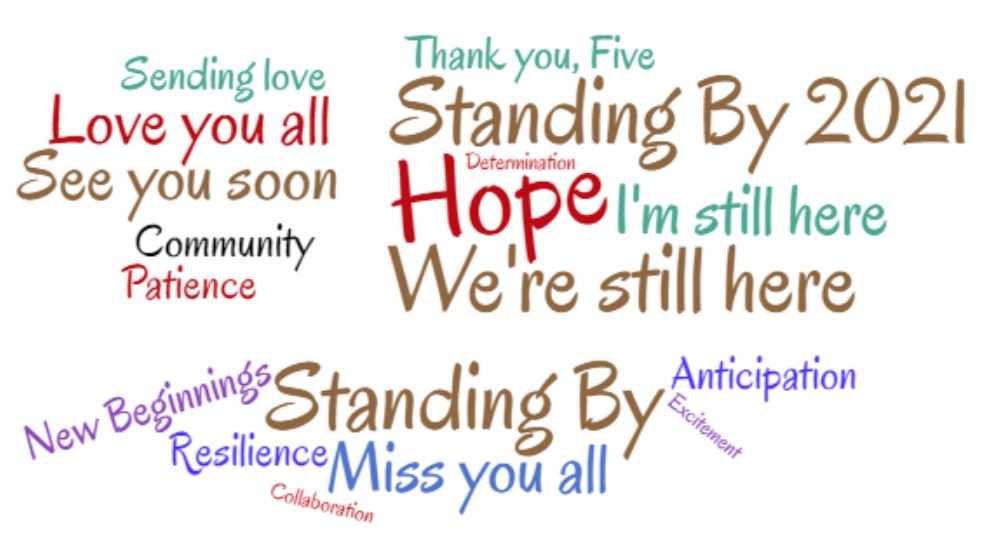 A wordcloud of text including: hope, standing by, We're still here, Miss you all, Standing by 2021, See you soon, I'm still here, Love you all, Community, Thank you Five, Patience, Sending love, New Beginnings, Anticipation, Resilience, Collaboration, Determination, and Excitement.